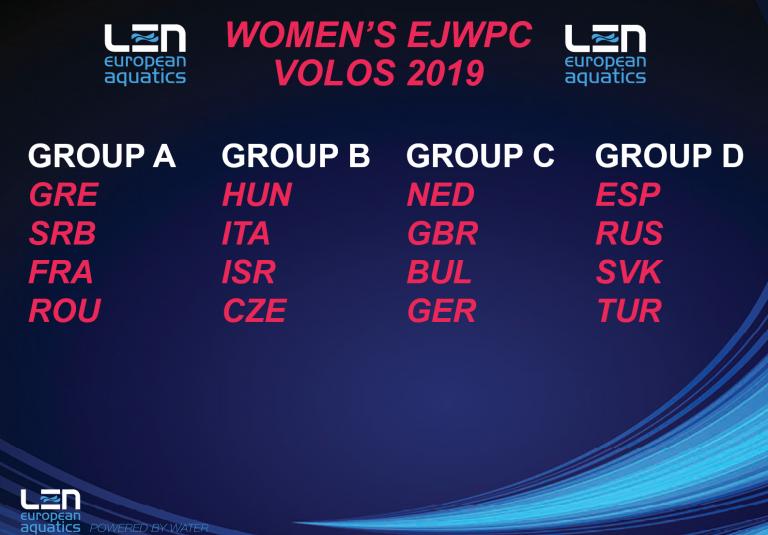 Девойките U17 в тежка група за европейското първенство във Волос