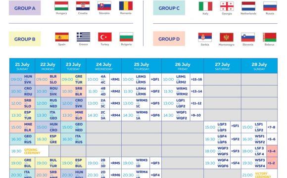 LEN обяви програмата на европейското първенство U15 в Бургас